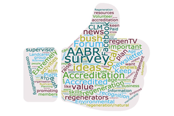 AABR Survey